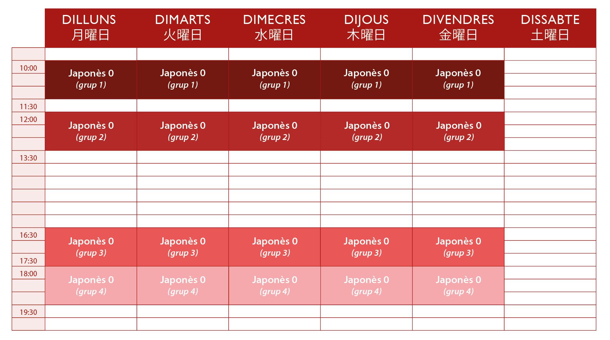 japonès iniciació