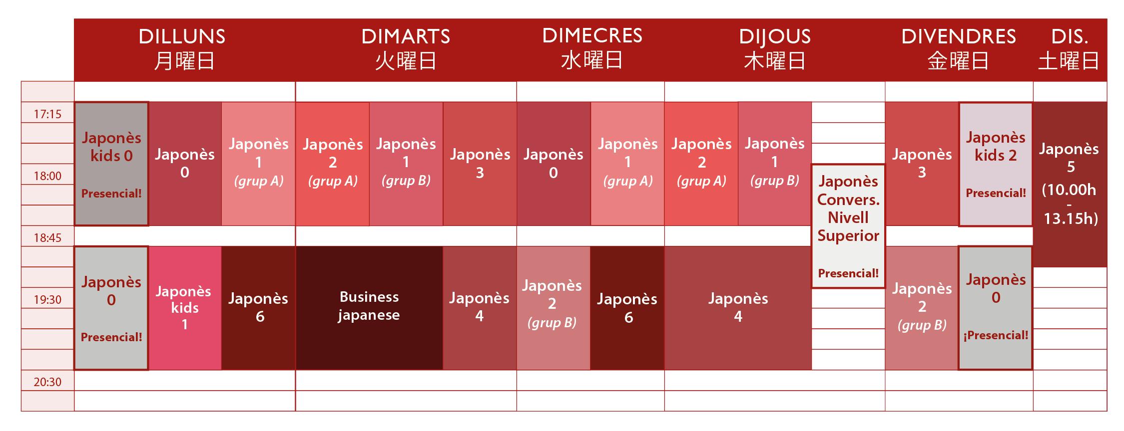 Cursos de japonès